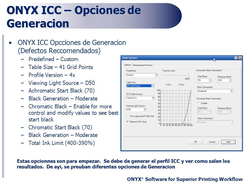 ONYX ® Software for Superior Printing Workflow ONYX ICC – Opciones de Generacion ONYX ICC Opcciones de Generacion (Defectos Reccomendados) –Predefined