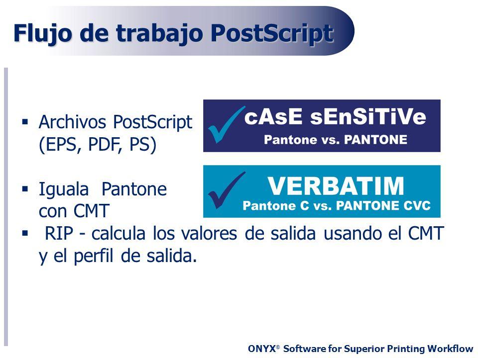 Flujo de trabajo PostScript Archivos PostScript (EPS, PDF, PS) Iguala Pantone con CMT RIP - calcula los valores de salida usando el CMT y el perfil de