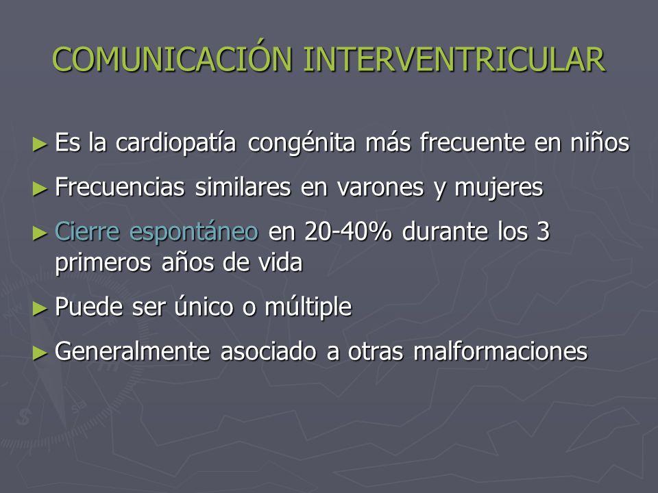 COMUNICACIÓN INTERVENTRICULAR FISIOPATOLOGÍA Cortocircuito de Izq Der Gravedad de CIV depende de: Tamaño de la comunicación Resistencia de circulación pulmonar y sistémica