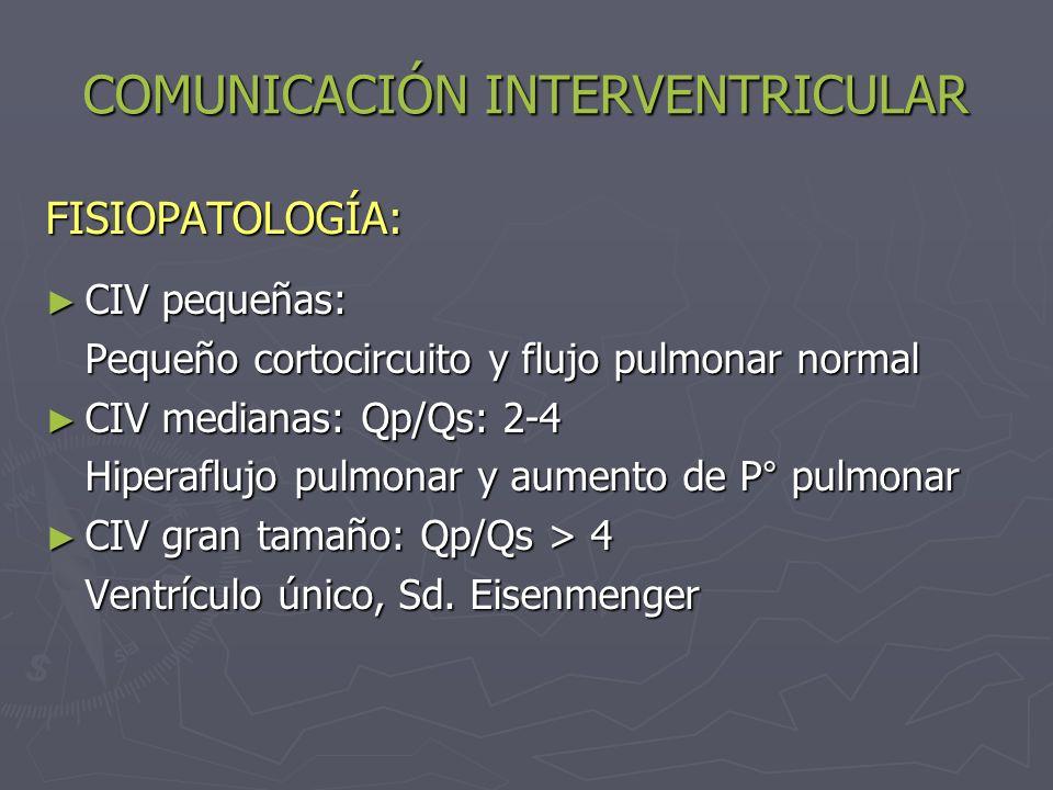 COMUNICACIÓN INTERVENTRICULAR CLINICA Asintomáticos Insuficiencia cardiaca Asintomáticos Insuficiencia cardiaca La mayoría de adultos con CIV son asintomáticos La mayoría de adultos con CIV son asintomáticos Sd Eisenmenger cianosis, limitación funcional Sd Eisenmenger cianosis, limitación funcional Endocarditis bacteriana: Riesgo < 2% Endocarditis bacteriana: Riesgo < 2%