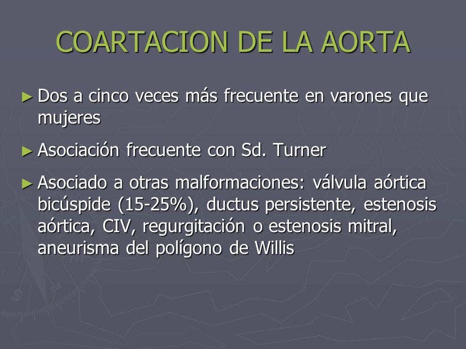 COARTACION DE LA AORTA FISIOPATOLOGIA Hipertensión en la circulación cerebral y mm ss.