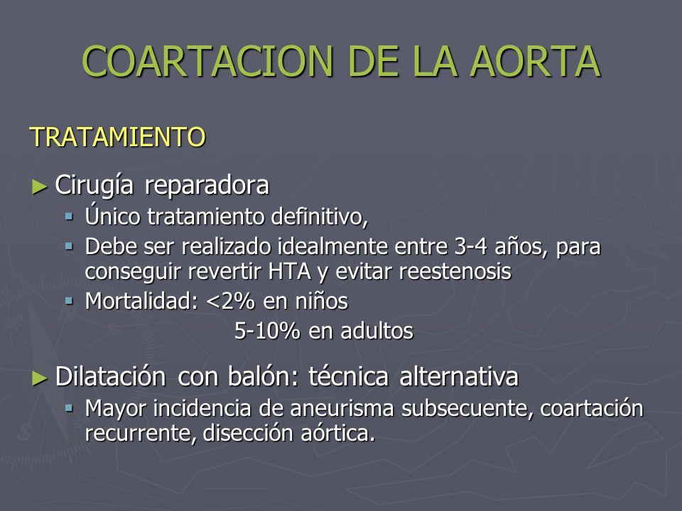 COARTACION DE LA AORTA PRONOSTICO Sin tratamiento la supervivencia es 40-50 años Sin tratamiento la supervivencia es 40-50 años Con tto quirúrgico: Con tto quirúrgico: En la infancia : 89% a los 15 años En la infancia : 89% a los 15 años 83% a los 25 años 83% a los 25 años Entre 20-40 a : 75% a los 25 años Entre 20-40 a : 75% a los 25 años > 40 años : 50% a los 15 años > 40 años : 50% a los 15 años