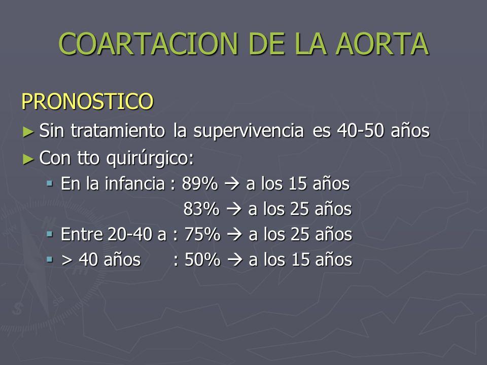 COARTACION DE LA AORTA PRONOSTICO Sin tratamiento la supervivencia es 40-50 años Sin tratamiento la supervivencia es 40-50 años Con tto quirúrgico: Co