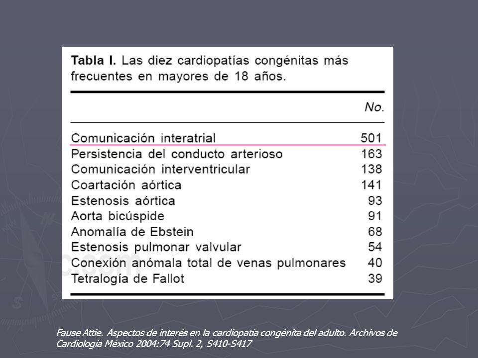 Fause Attie. Aspectos de interés en la cardiopatía congénita del adulto. Archivos de Cardiología México 2004:74 Supl. 2, S410-S417