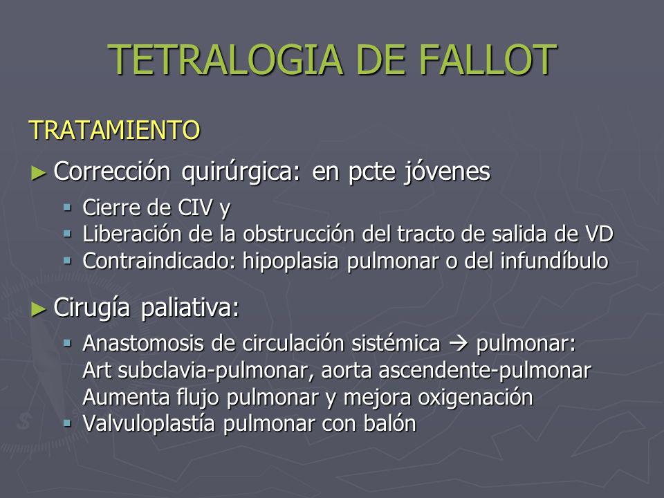 TETRALOGIA DE FALLOT TRATAMIENTO Corrección quirúrgica: en pcte jóvenes Corrección quirúrgica: en pcte jóvenes Cierre de CIV y Cierre de CIV y Liberac