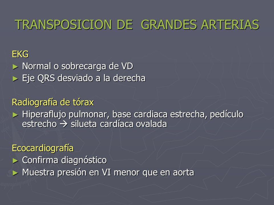 TRANSPOSICION DE GRANDES ARTERIAS EKG Normal o sobrecarga de VD Normal o sobrecarga de VD Eje QRS desviado a la derecha Eje QRS desviado a la derecha
