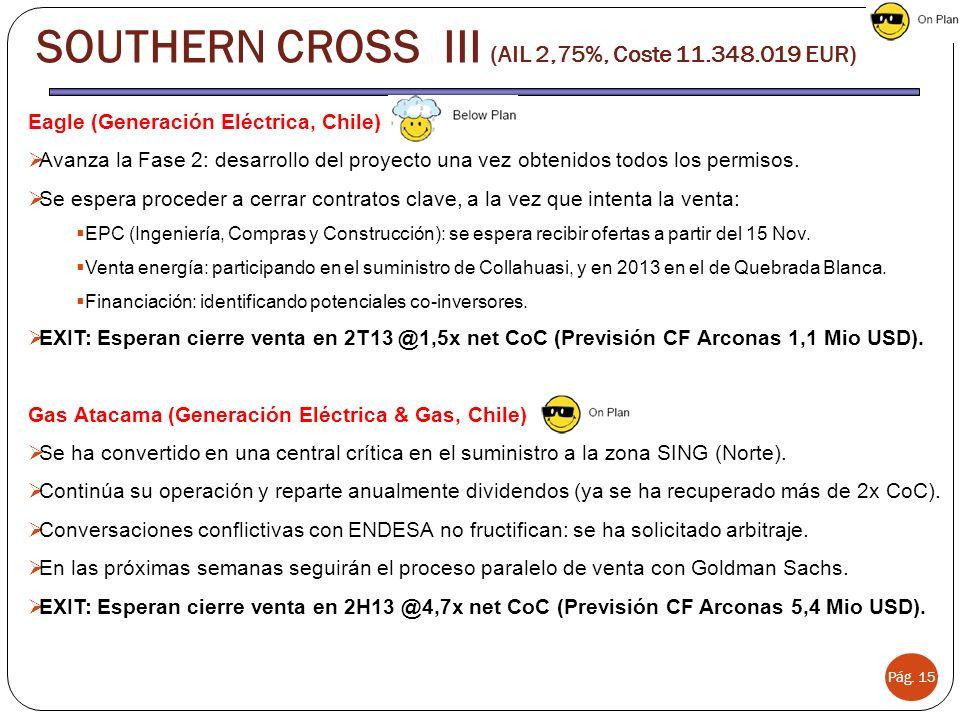 Eagle (Generación Eléctrica, Chile) Avanza la Fase 2: desarrollo del proyecto una vez obtenidos todos los permisos. Se espera proceder a cerrar contra