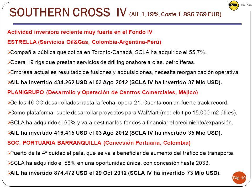 Pág. 19 SOUTHERN CROSS IV (AIL 1,19%, Coste 1.886.769 EUR) Actividad inversora reciente muy fuerte en el Fondo IV ESTRELLA (Servicios Oil&Gas, Colombi