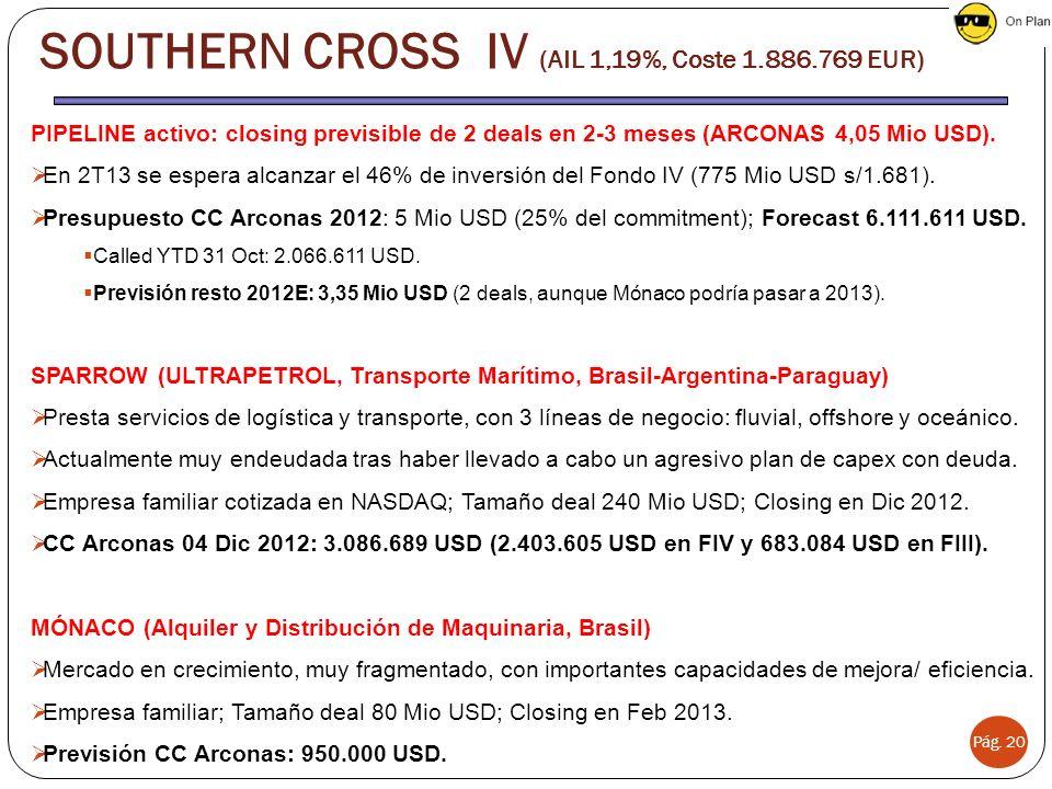 Pág. 20 SOUTHERN CROSS IV (AIL 1,19%, Coste 1.886.769 EUR) PIPELINE activo: closing previsible de 2 deals en 2-3 meses (ARCONAS 4,05 Mio USD). En 2T13