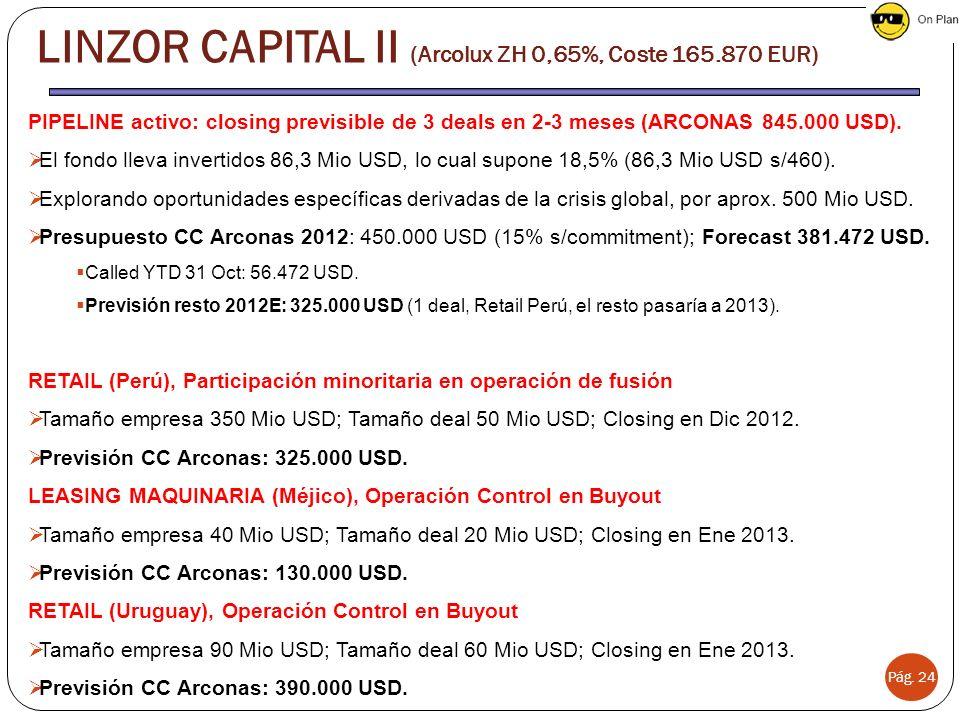 Pág. 24 LINZOR CAPITAL II (Arcolux ZH 0,65%, Coste 165.870 EUR) PIPELINE activo: closing previsible de 3 deals en 2-3 meses (ARCONAS 845.000 USD). El