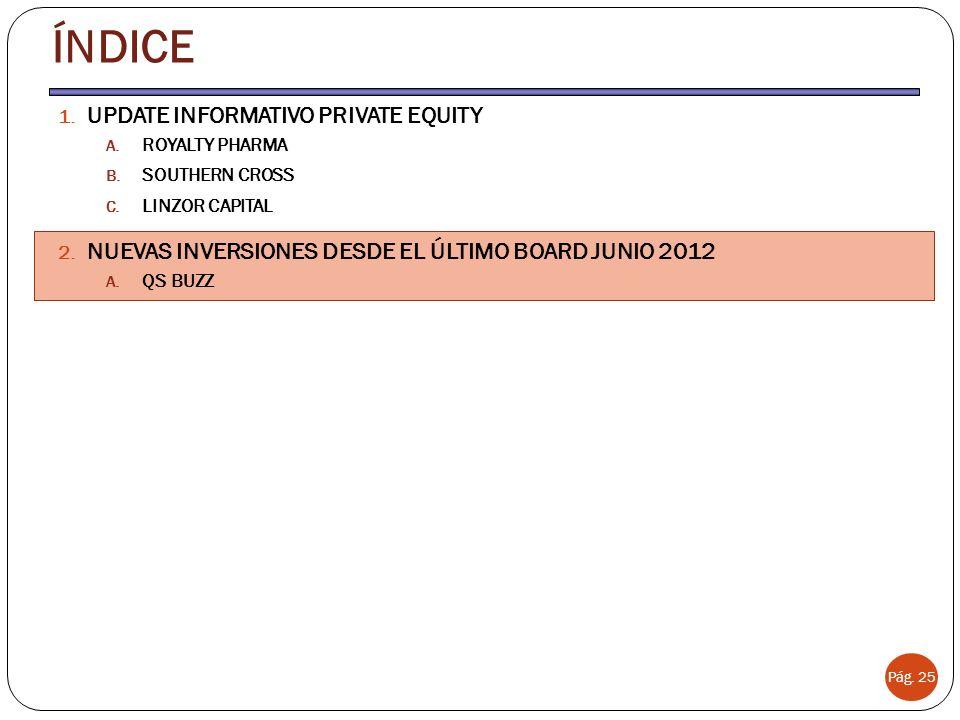 ÍNDICE Pág. 25 1. UPDATE INFORMATIVO PRIVATE EQUITY A. ROYALTY PHARMA B. SOUTHERN CROSS C. LINZOR CAPITAL 2. NUEVAS INVERSIONES DESDE EL ÚLTIMO BOARD