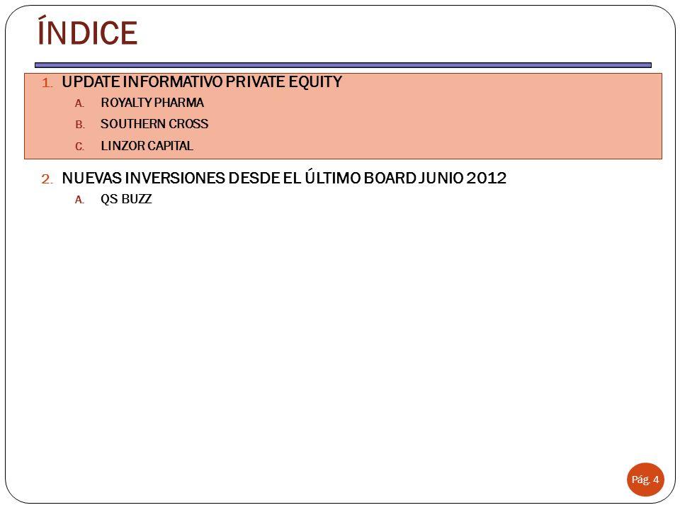 ÍNDICE Pág. 4 1. UPDATE INFORMATIVO PRIVATE EQUITY A. ROYALTY PHARMA B. SOUTHERN CROSS C. LINZOR CAPITAL 2. NUEVAS INVERSIONES DESDE EL ÚLTIMO BOARD J