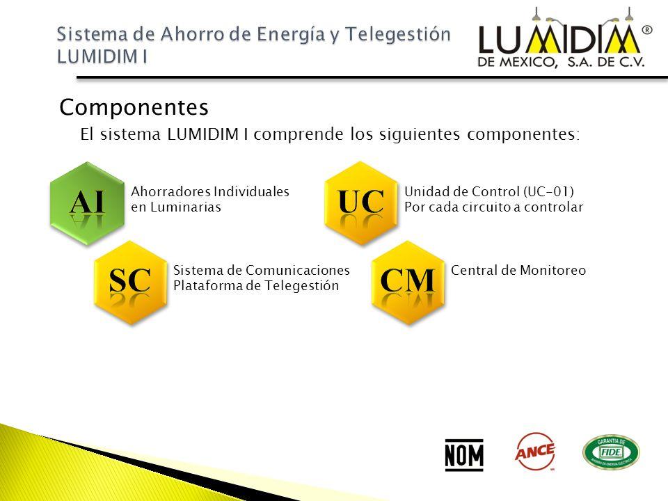 Componentes El sistema LUMIDIM I comprende los siguientes componentes: Ahorradores Individuales en Luminarias Unidad de Control (UC-01) Por cada circu