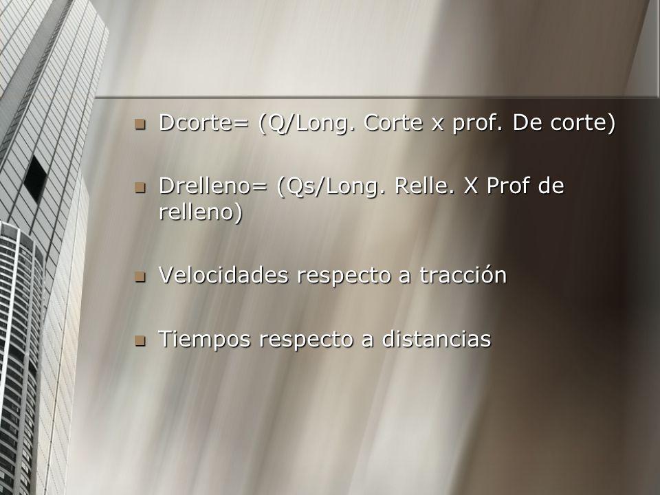 Dcorte= (Q/Long.Corte x prof. De corte) Dcorte= (Q/Long.