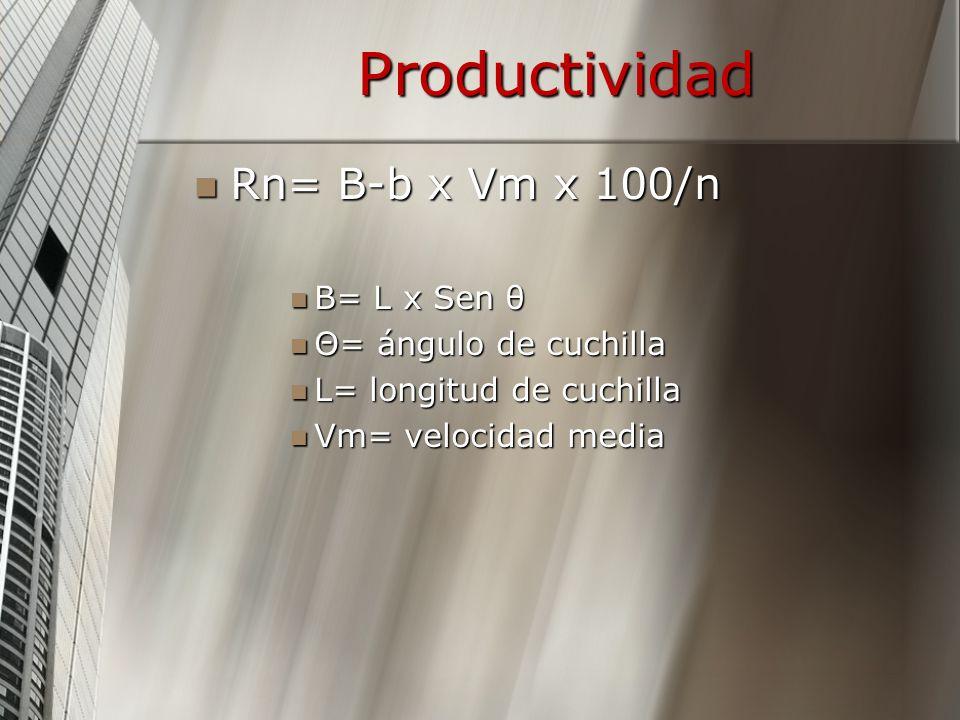 Productividad Rn= B-b x Vm x 100/n Rn= B-b x Vm x 100/n B= L x Sen θ B= L x Sen θ Θ= ángulo de cuchilla Θ= ángulo de cuchilla L= longitud de cuchilla L= longitud de cuchilla Vm= velocidad media Vm= velocidad media