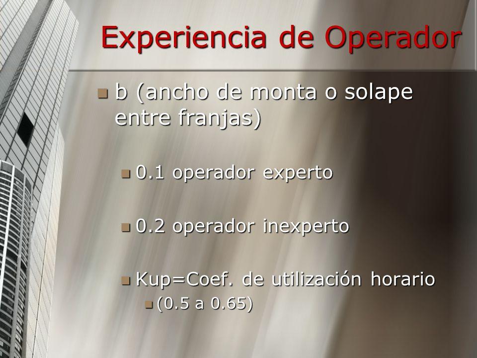 Experiencia de Operador b (ancho de monta o solape entre franjas) b (ancho de monta o solape entre franjas) 0.1 operador experto 0.1 operador experto 0.2 operador inexperto 0.2 operador inexperto Kup=Coef.