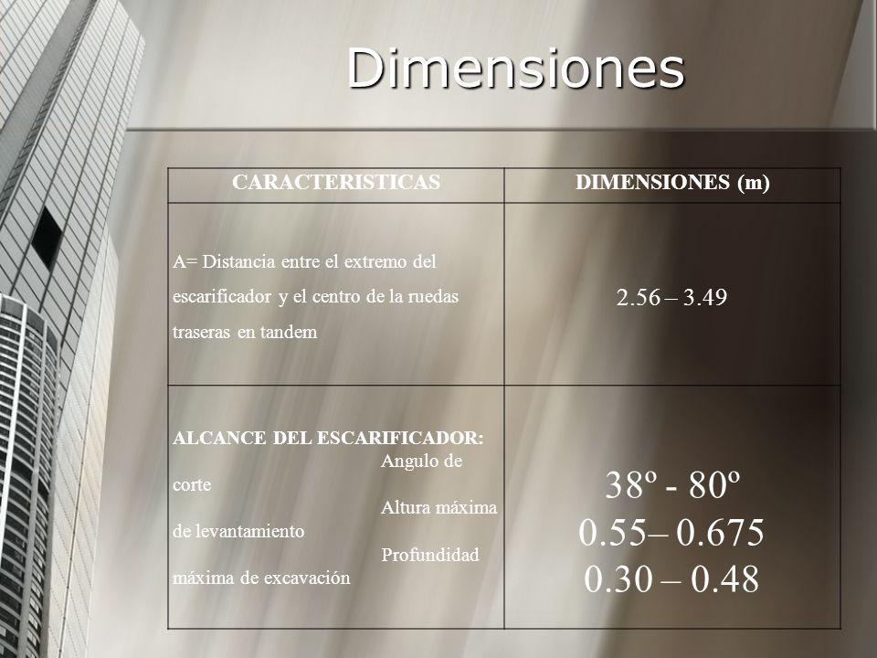 Dimensiones CARACTERISTICASDIMENSIONES (m) A= Distancia entre el extremo del escarificador y el centro de la ruedas traseras en tandem 2.56 – 3.49 ALCANCE DEL ESCARIFICADOR: Angulo de corte Altura máxima de levantamiento Profundidad máxima de excavación 38º - 80º 0.55– 0.675 0.30 – 0.48