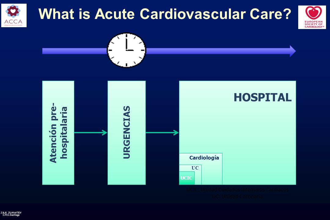 J.R.G. JUANATEY C.H.U.Santiago What is Acute Cardiovascular Care? HOSPITAL Cardiología Atención pre- hospitalaria URGENCIAS UCIC: Unidad Cuidados Inte