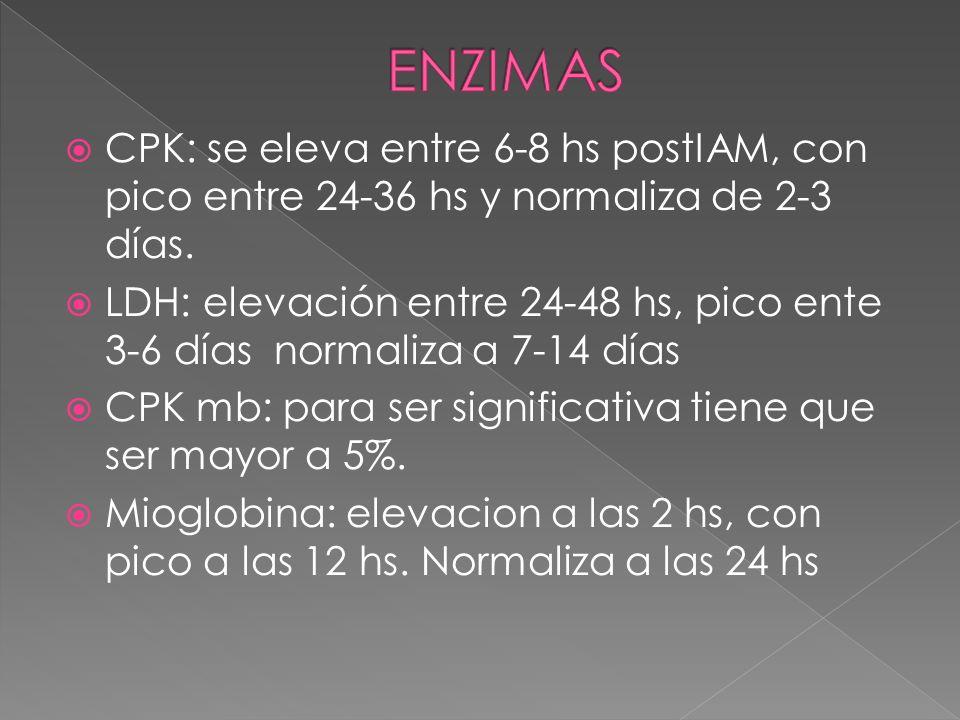 CPK: se eleva entre 6-8 hs postIAM, con pico entre 24-36 hs y normaliza de 2-3 días. LDH: elevación entre 24-48 hs, pico ente 3-6 días normaliza a 7-1