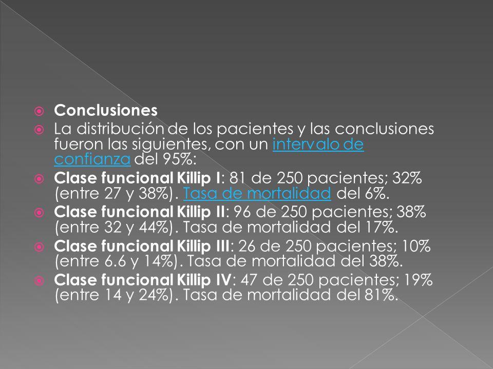 Conclusiones La distribución de los pacientes y las conclusiones fueron las siguientes, con un intervalo de confianza del 95%:intervalo de confianza C