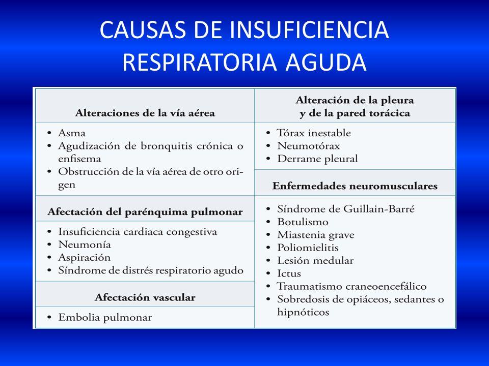 www.reeme.arizona.edu IRA. Definición Se presenta cuando el sistema pulmonar no es capaz de realizar un intercambio gaseoso adecuado para cubrir las d