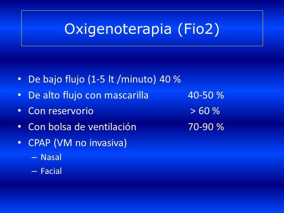 VENTILACION NO INVASIVA Aumento de la ventilación alveolar sin intubación endotraqueal. VENTAJAS: Evitar complicaciones asociadas a TET. Mejorar confo