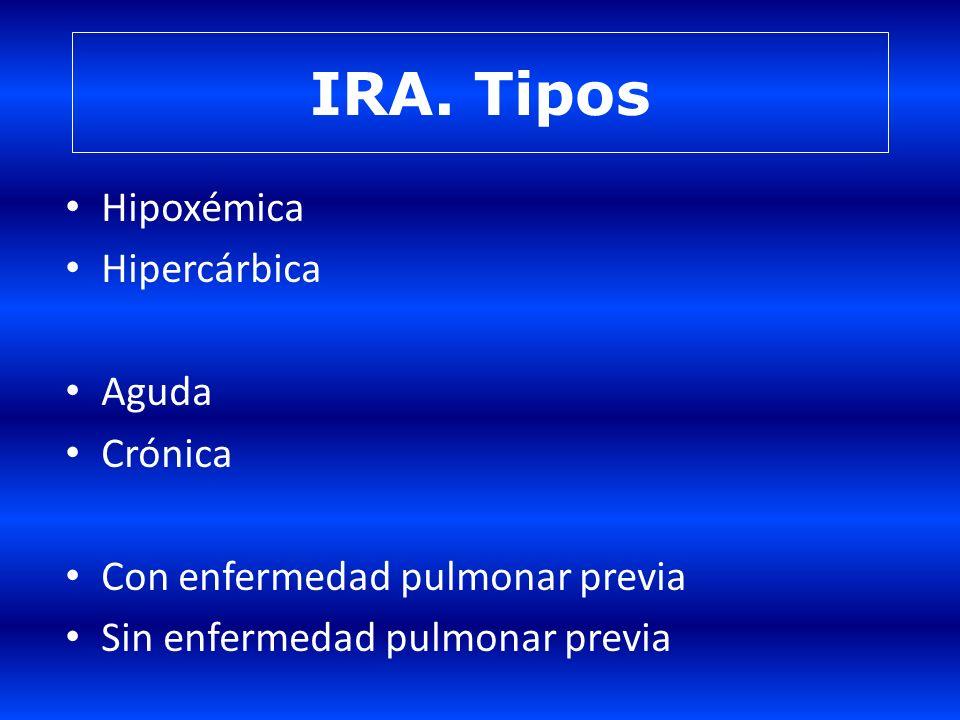 INTUBACION Endotraqueal Proteger la vía aérea.Tratar hipoxemia profunda.