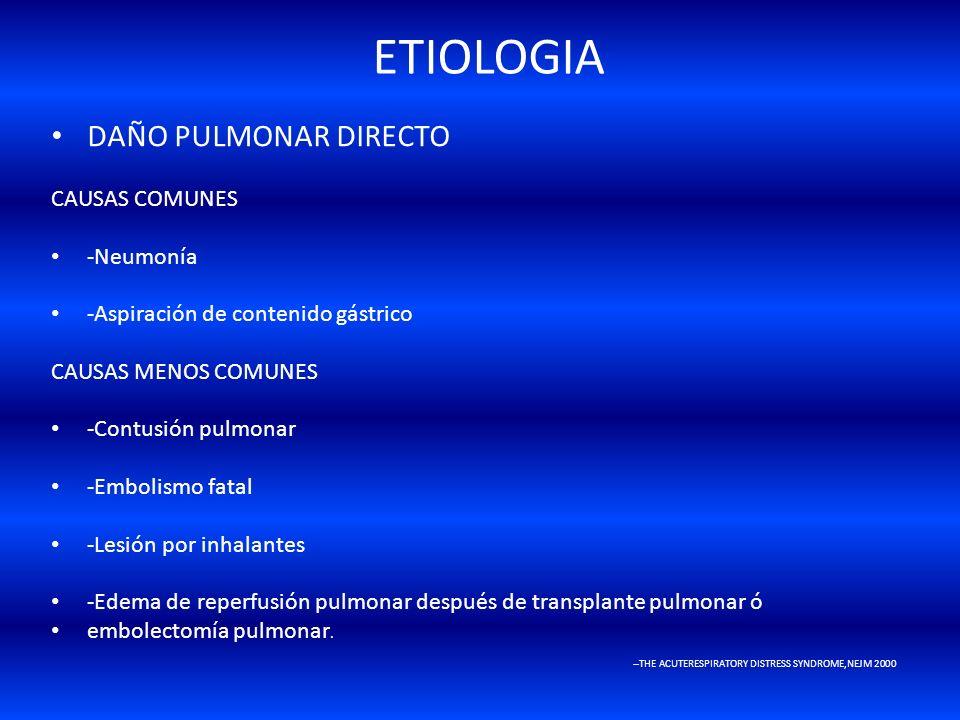 ETIOLOGIA DAÑO PULMONAR DIRECTO CAUSAS COMUNES -Neumonía -Aspiración de contenido gástrico CAUSAS MENOS COMUNES -Contusión pulmonar -Embolismo fatal -Lesión por inhalantes -Edema de reperfusión pulmonar después de transplante pulmonar ó embolectomía pulmonar.