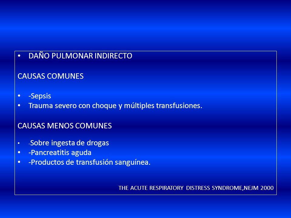 DAÑO PULMONAR INDIRECTO CAUSAS COMUNES -Sepsis Trauma severo con choque y múltiples transfusiones.