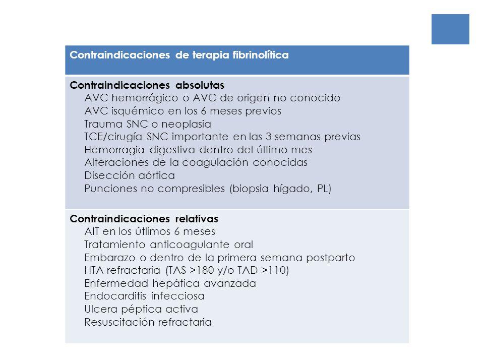 Contraindicaciones de terapia fibrinolítica Contraindicaciones absolutas AVC hemorrágico o AVC de origen no conocido AVC isquémico en los 6 meses prev