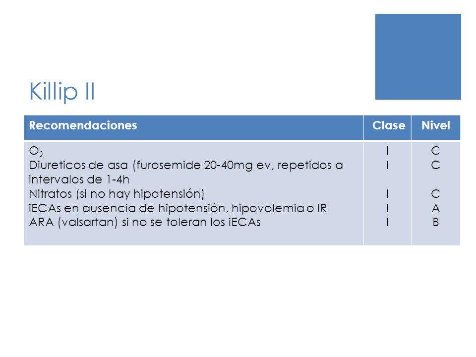 Killip II Recomendaciones ClaseNivel O 2 Diureticos de asa (furosemide 20-40mg ev, repetidos a intervalos de 1-4h Nitratos (si no hay hipotensión) iEC