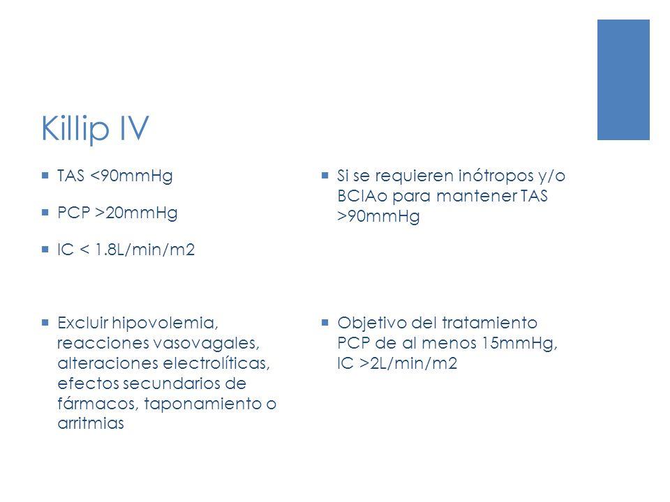 Killip IV Si se requieren inótropos y/o BCIAo para mantener TAS >90mmHg Objetivo del tratamiento PCP de al menos 15mmHg, IC >2L/min/m2 TAS <90mmHg PCP