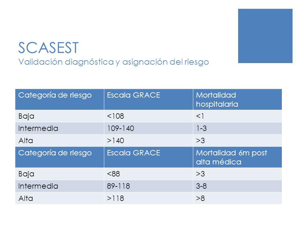 SCASEST Validación diagnóstica y asignación del riesgo Categoría de riesgoEscala GRACEMortalidad hospitalaria Baja<108<1 Intermedia109-1401-3 Alta>140