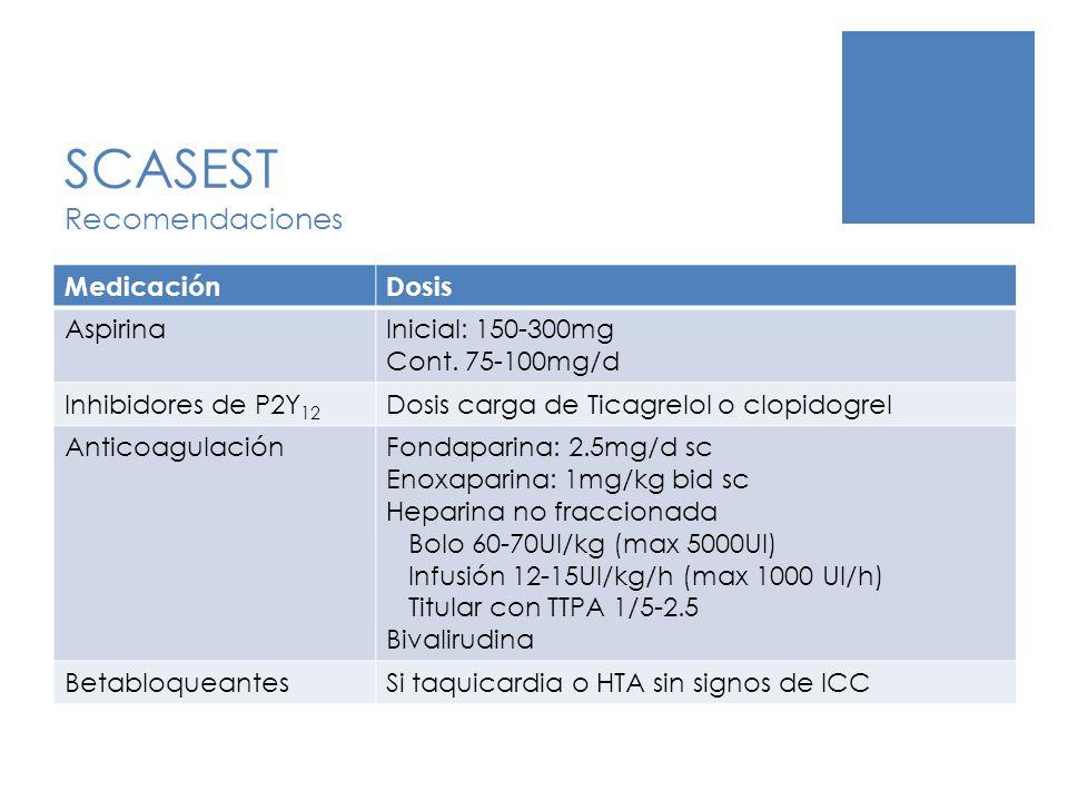 SCASEST Recomendaciones MedicaciónDosis AspirinaInicial: 150-300mg Cont. 75-100mg/d Inhibidores de P2Y 12 Dosis carga de Ticagrelol o clopidogrel Anti