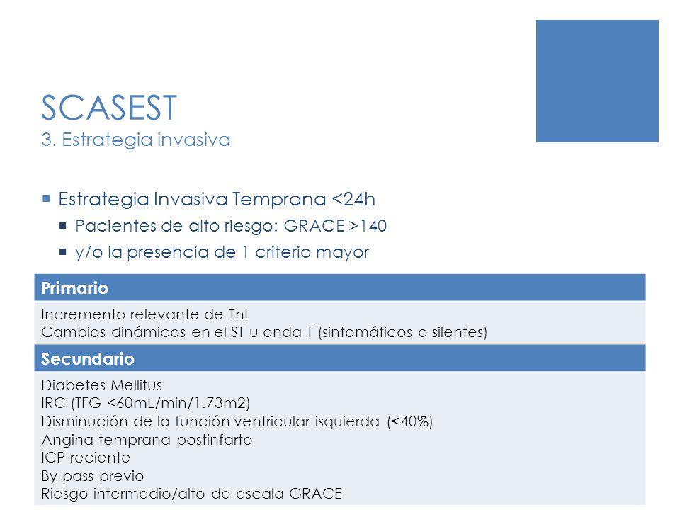 SCASEST 3. Estrategia invasiva Estrategia Invasiva Temprana <24h Pacientes de alto riesgo: GRACE >140 y/o la presencia de 1 criterio mayor Primario In