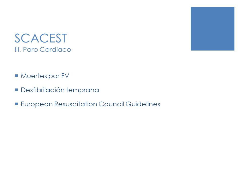 SCACEST III. Paro Cardiaco Muertes por FV Desfibrilación temprana European Resuscitation Council Guidelines