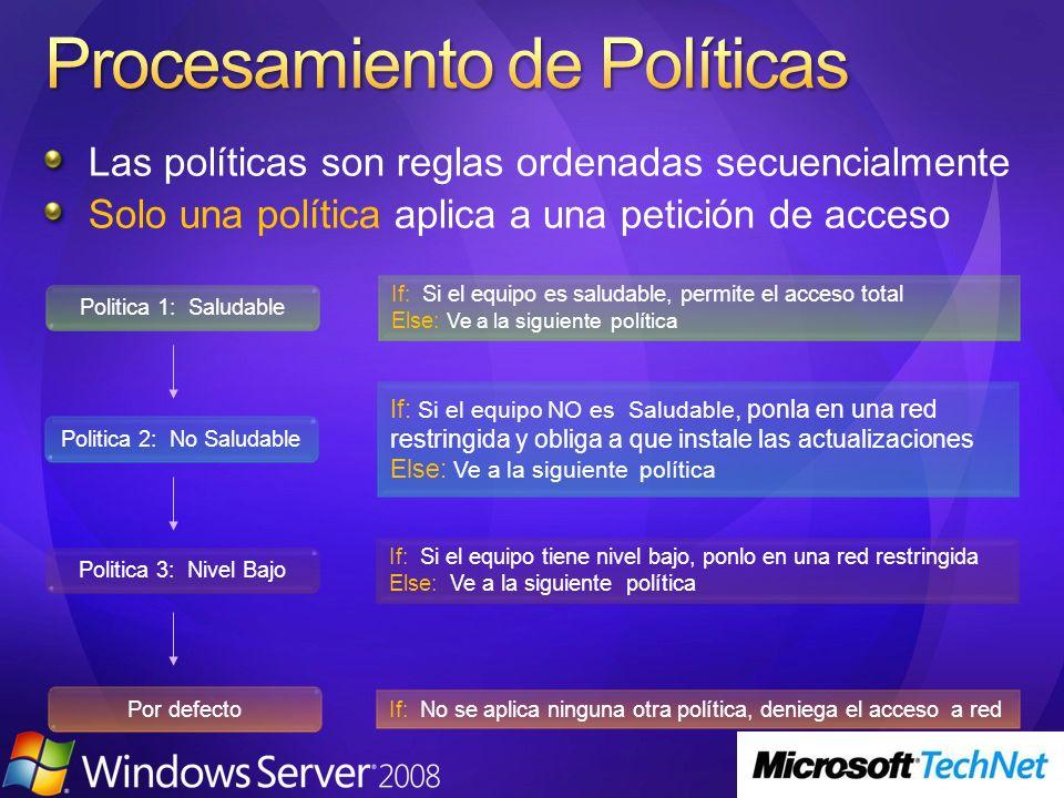 Las políticas son reglas ordenadas secuencialmente Solo una política aplica a una petición de acceso Politica 1: Saludable If: Si el equipo es saludab