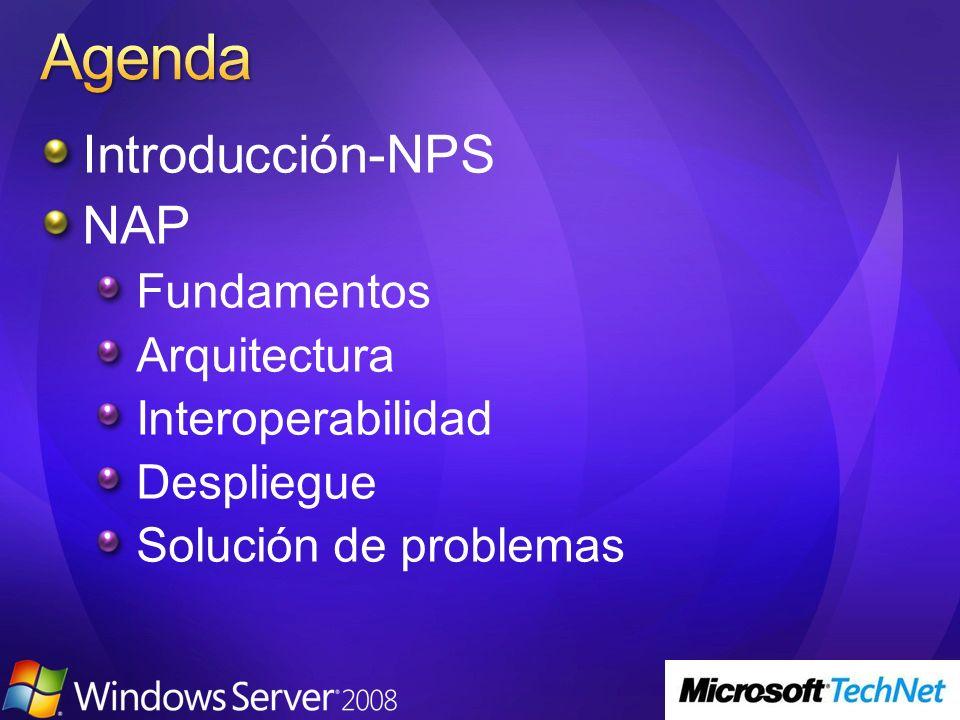 Introducción-NPS NAP Fundamentos Arquitectura Interoperabilidad Despliegue Solución de problemas