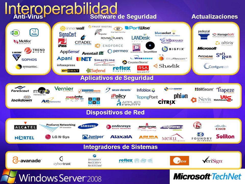 Anti-Virus Software de Seguridad Actualizaciones Aplicativos de Seguridad Dispositivos de Red Integradores de Sistemas