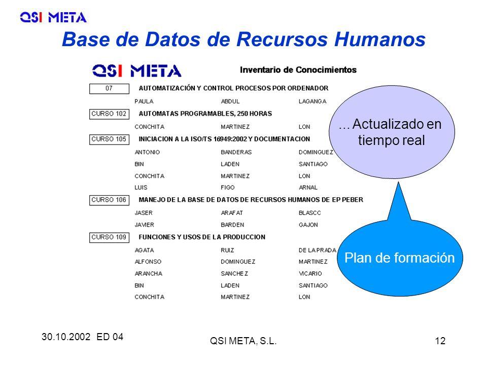 30.10.2002 ED 04 QSI META, S.L.12...