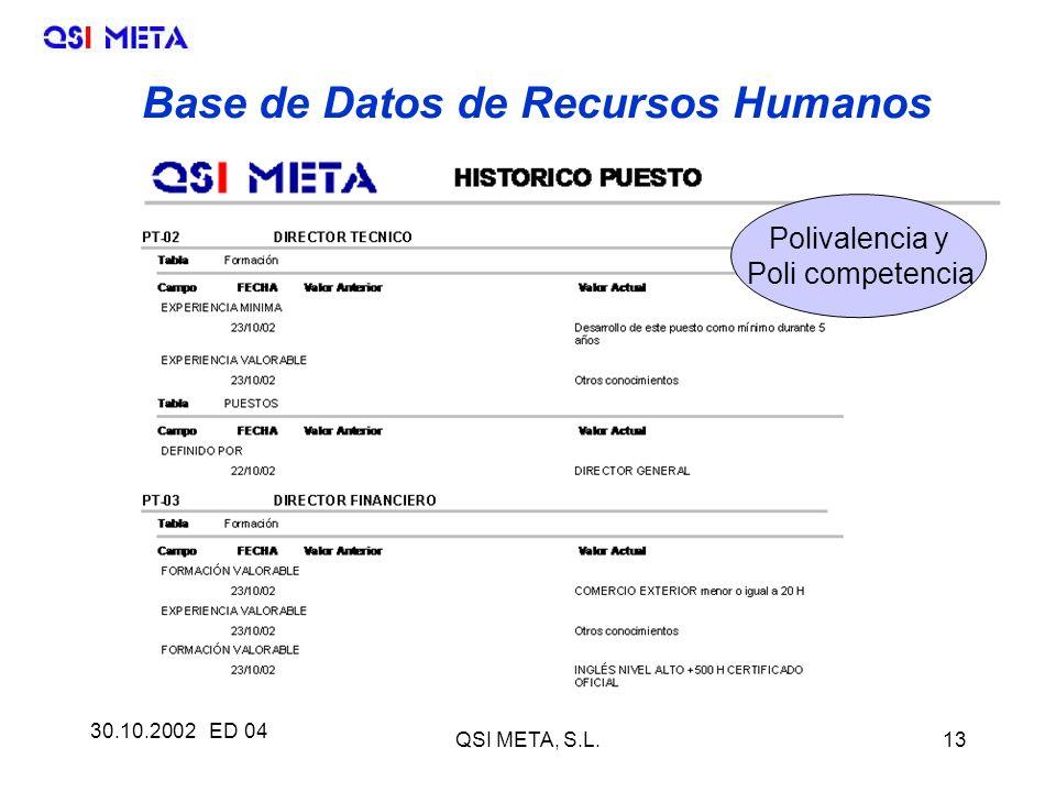 30.10.2002 ED 04 QSI META, S.L.13 Polivalencia y Poli competencia Base de Datos de Recursos Humanos