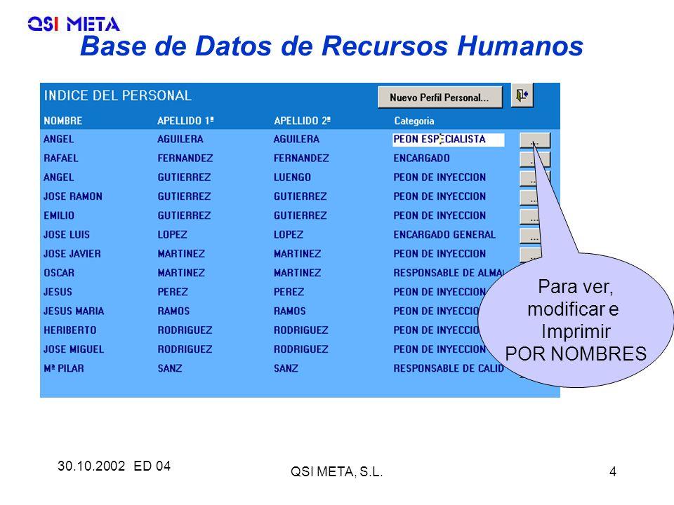30.10.2002 ED 04 QSI META, S.L.4 Base de Datos de Recursos Humanos Para ver, modificar e Imprimir POR NOMBRES
