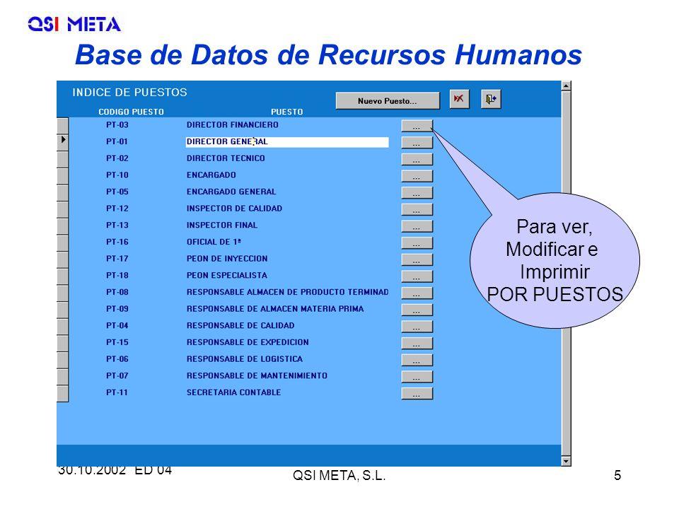 30.10.2002 ED 04 QSI META, S.L.5 Para ver, Modificar e Imprimir POR PUESTOS Base de Datos de Recursos Humanos