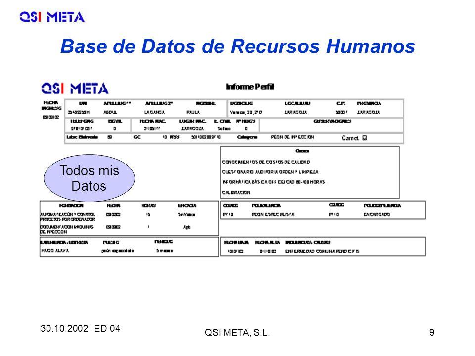 30.10.2002 ED 04 QSI META, S.L.9 Base de Datos de Recursos Humanos Todos mis Datos