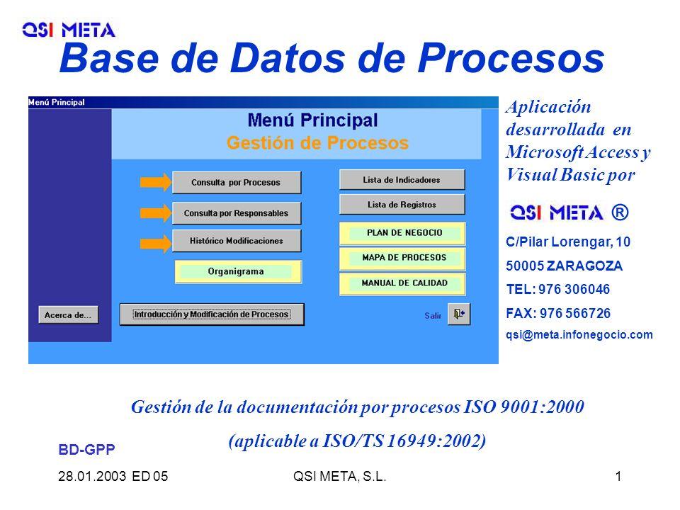 28.01.2003 ED 05QSI META, S.L.1 Base de Datos de Procesos Aplicación desarrollada en Microsoft Access y Visual Basic por ® C/Pilar Lorengar, 10 50005
