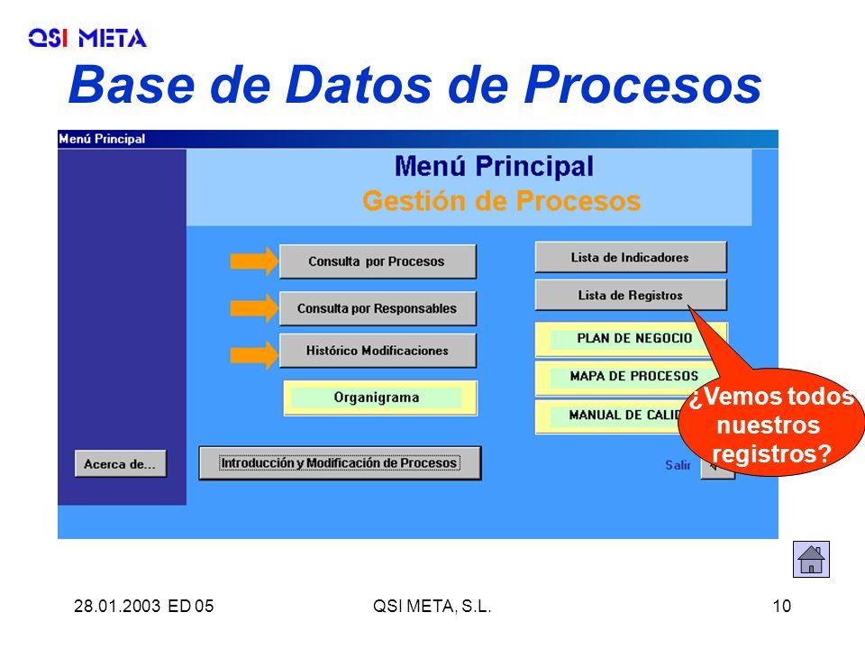 28.01.2003 ED 05QSI META, S.L.10 Base de Datos de Procesos ¿Vemos todos nuestros registros?