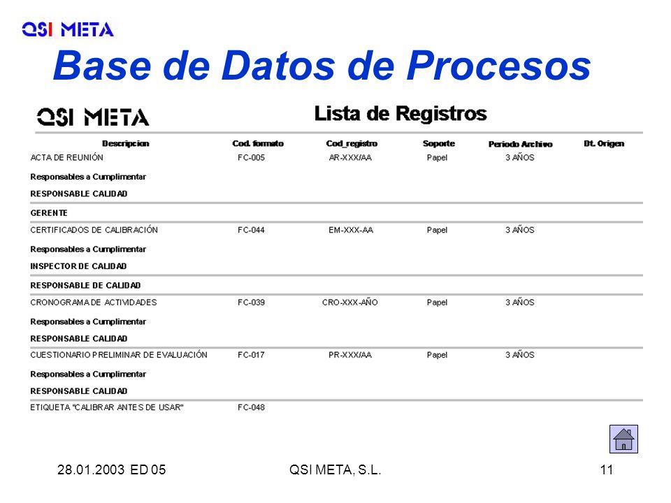28.01.2003 ED 05QSI META, S.L.11 Base de Datos de Procesos