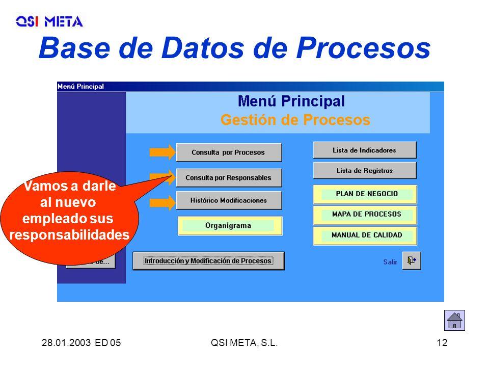 28.01.2003 ED 05QSI META, S.L.12 Base de Datos de Procesos Vamos a darle al nuevo empleado sus responsabilidades