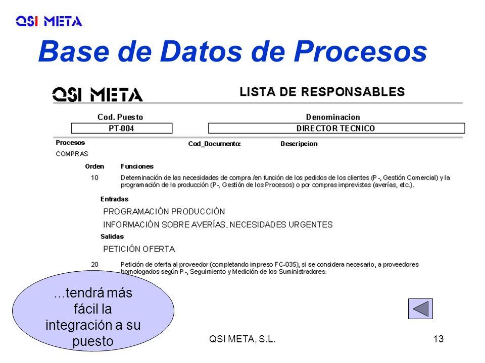 28.01.2003 ED 05QSI META, S.L.13 Base de Datos de Procesos...tendrá más fácil la integración a su puesto