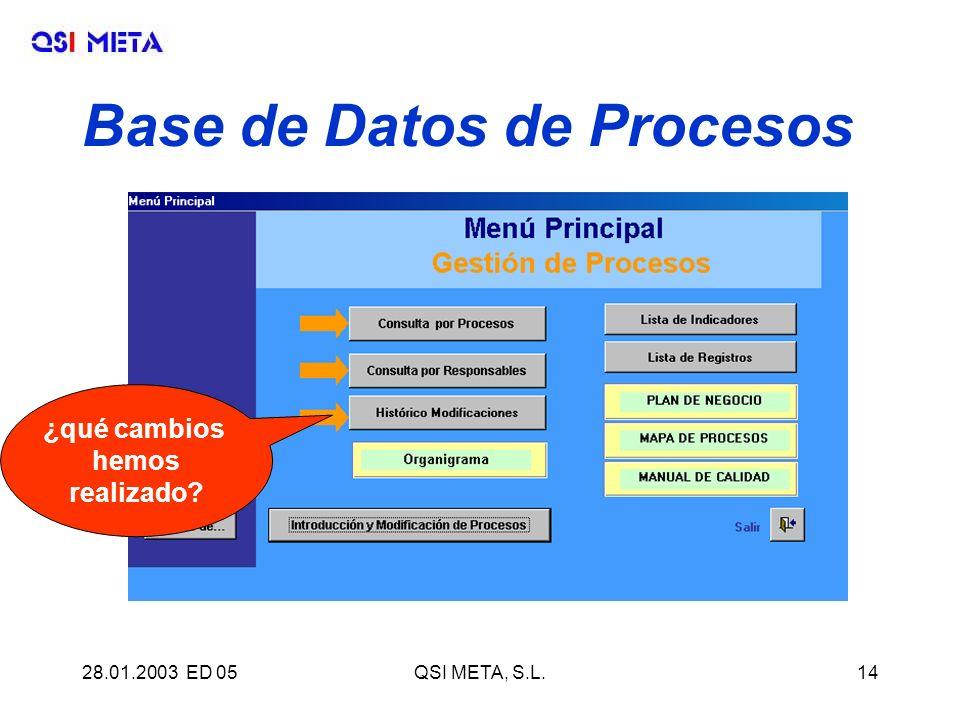28.01.2003 ED 05QSI META, S.L.14 Base de Datos de Procesos ¿qué cambios hemos realizado?